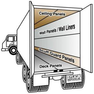 Truck & Trailer Panels